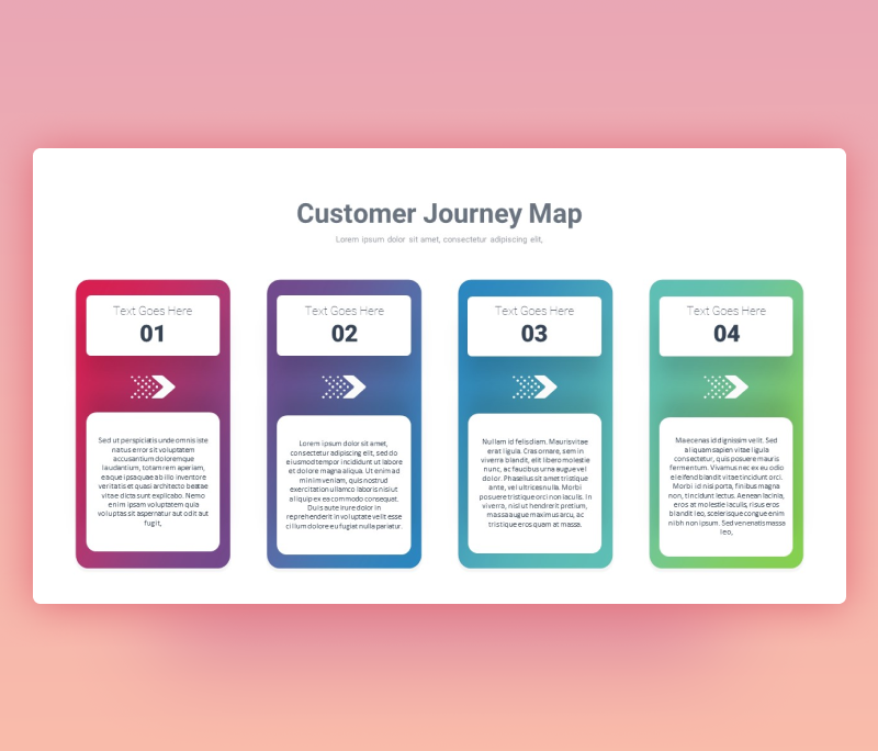 4 Stages Customer Journey Map PPT Free Download