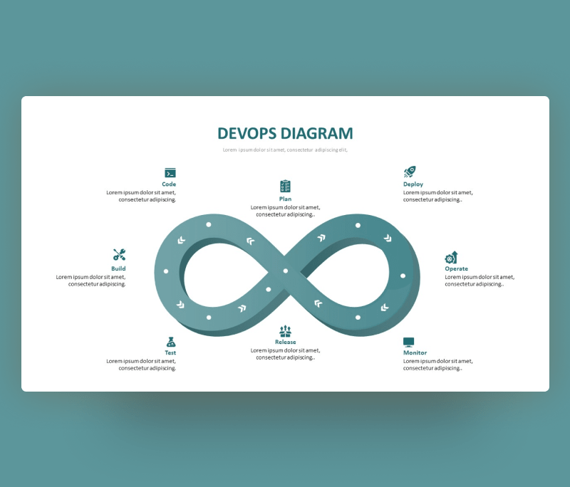 Devops Infinity Loop Diagram PPT Template