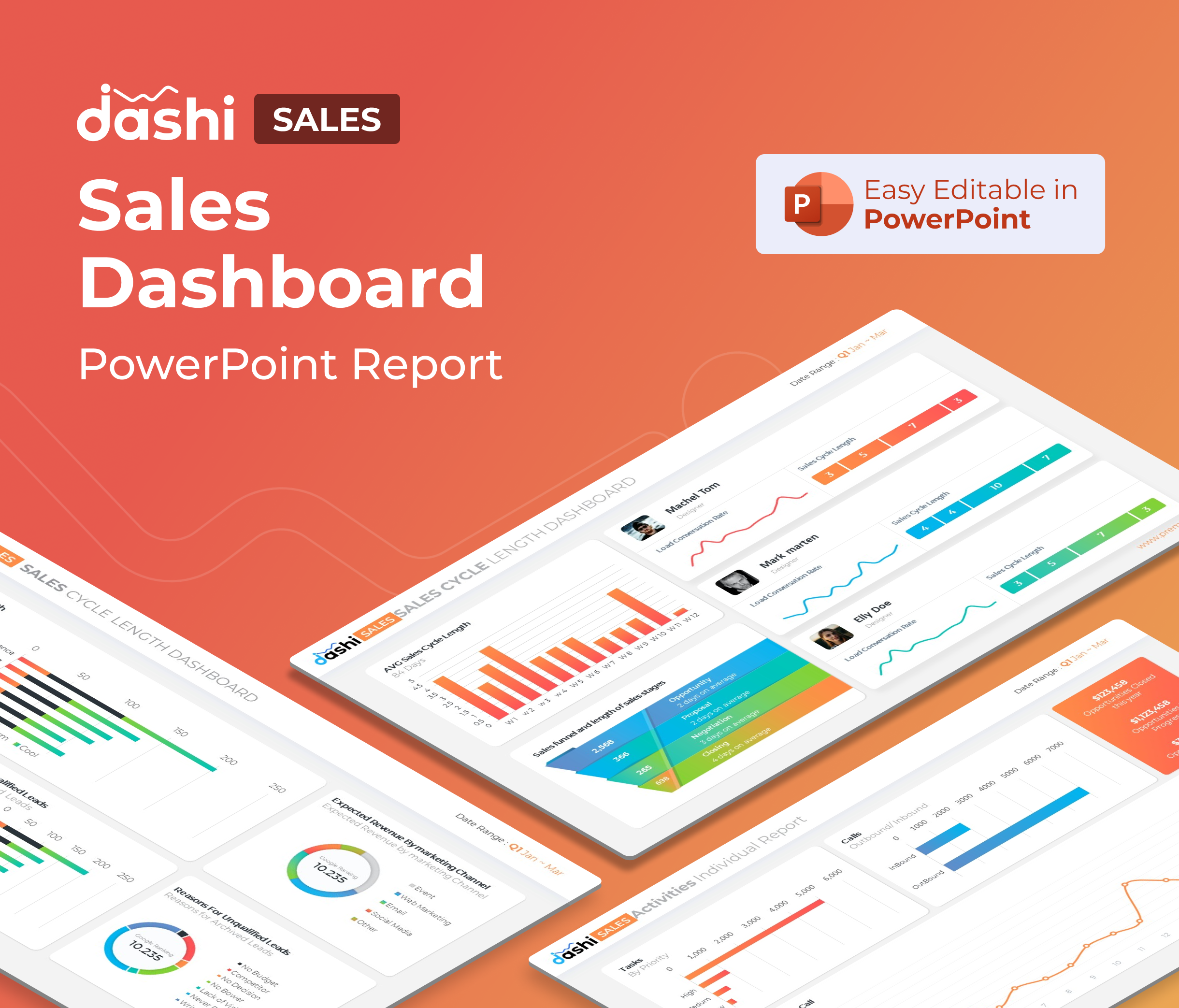 Dashi Sales – Sales Dashboard Report PPT Presentation