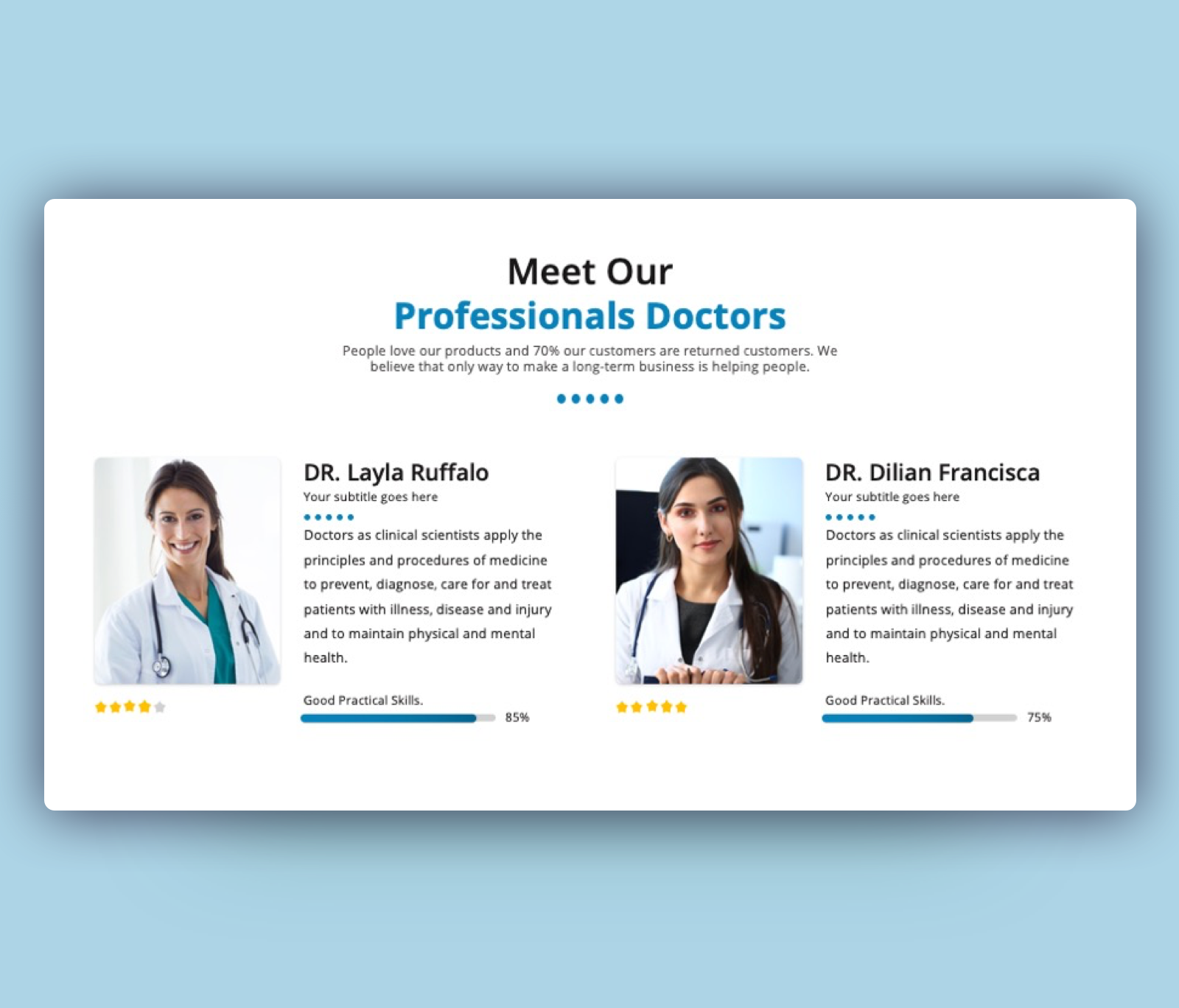 Meet our Professional Doctors PowerPoint Template
