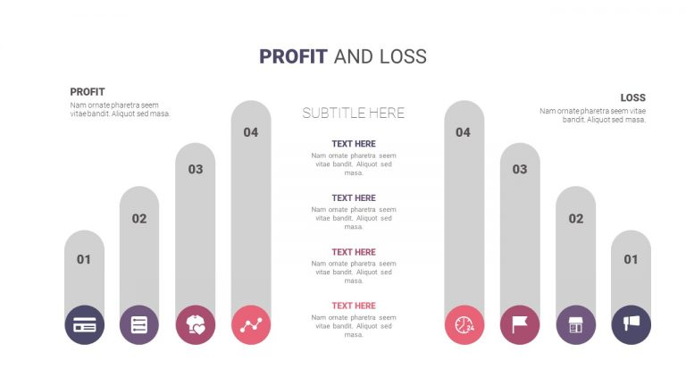 Profit and Loss Comparison Template for PowerPoint