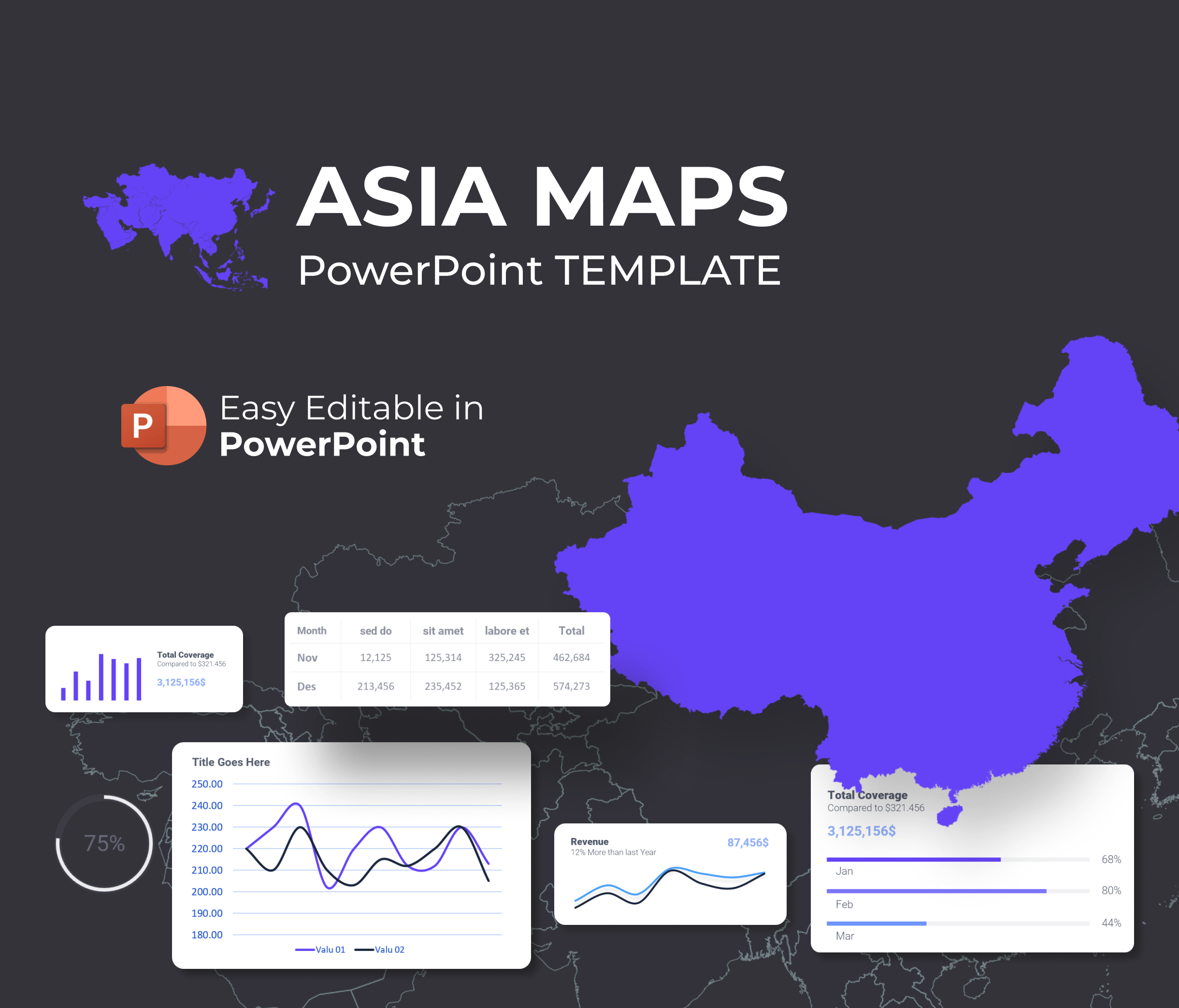 Asia Maps PowerPoint Presentation Template