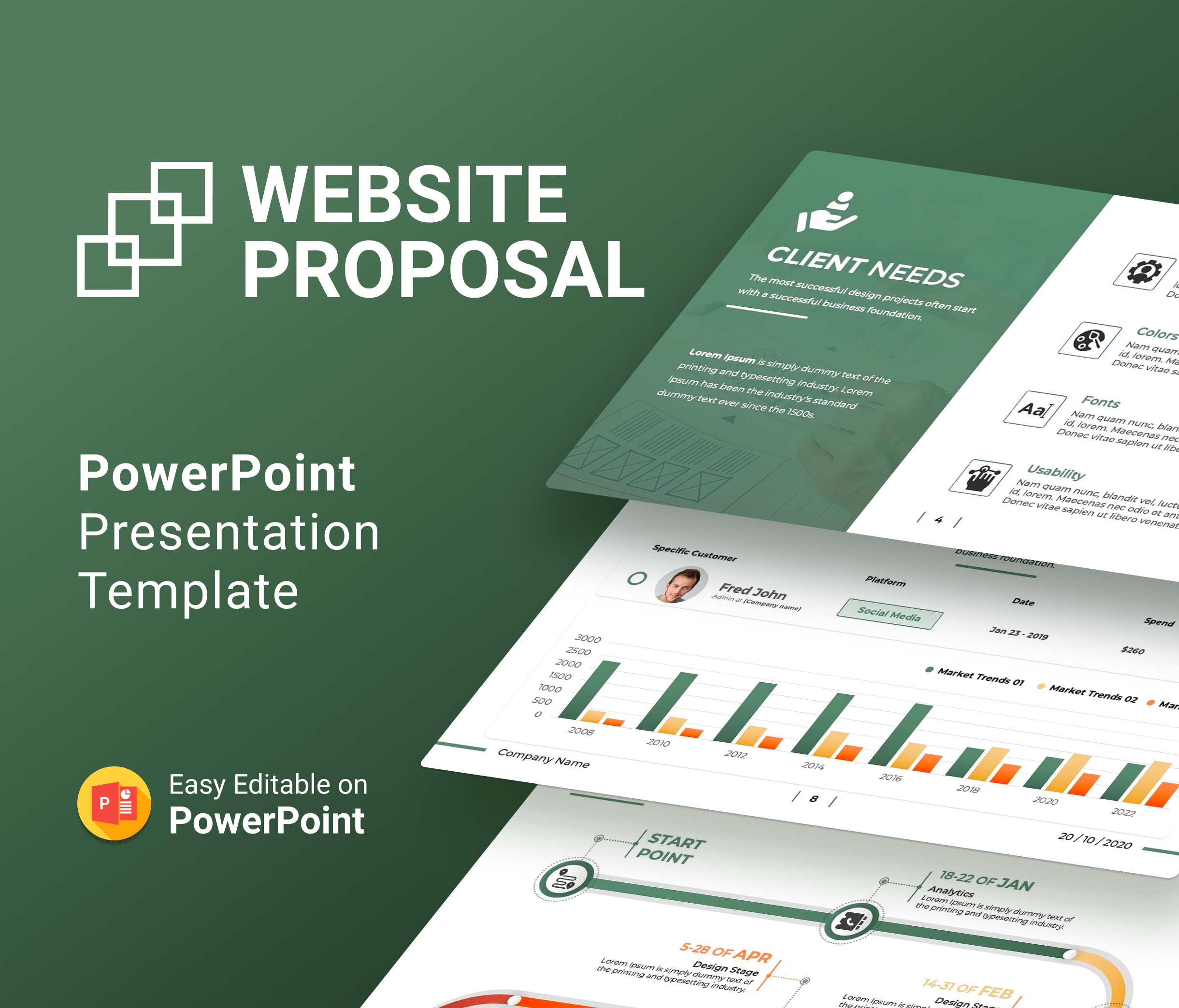 Website Proposal PowerPoint Presentation Template