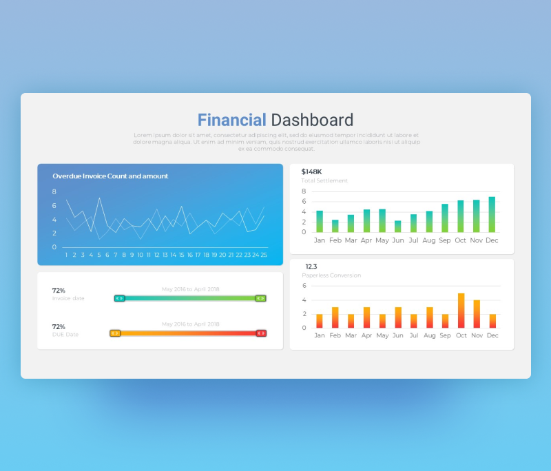 Financial Dashboard Template