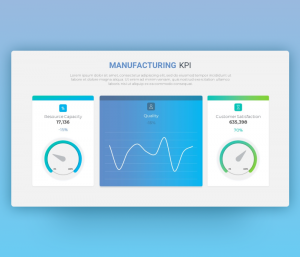 Manufacturing KPI Dashboard Template
